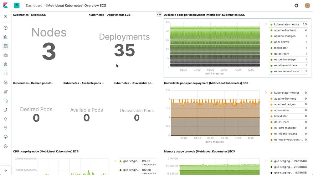 container-monitoring-screenshot-carousel-kubernetes